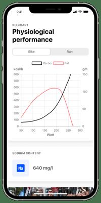 analysis bikerun_iphone 12