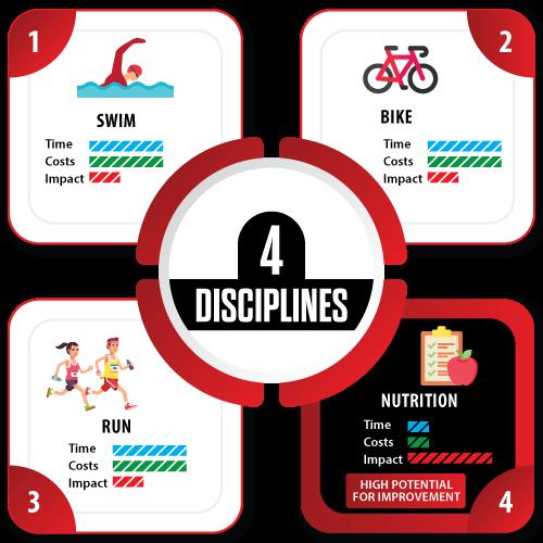 4th-discipline_v2-4