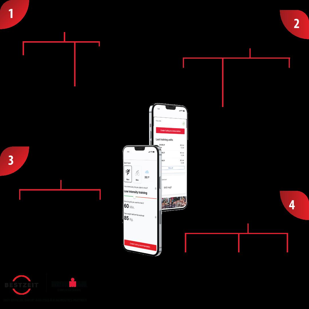 App_Key-features_1080x1080px-Aug-31-2021-06-44-25-89-AM